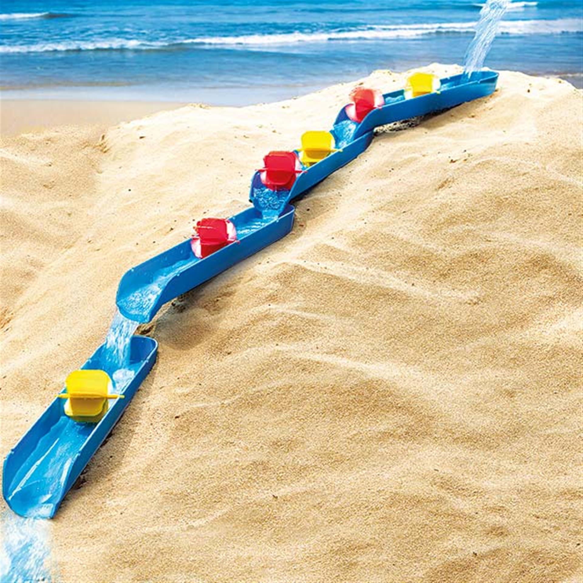 Kanalsystem Sandkasten